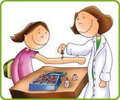 Conocer los medicamentos que interfieren con las pruebas